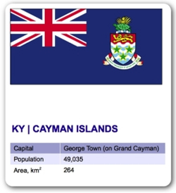Banche Isole Cayman