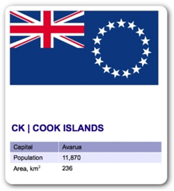 Cook Islands Banks