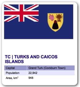 Turks & Caicos Islands Banks